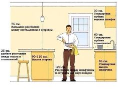 Interior and Decor - Дизайн интерьера. Декор