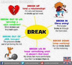 Collocations with 'Break'.