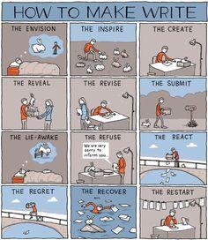 Those Irritating Verbs-as-Nouns