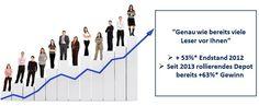 Aktien, Börse, Gewinne, DAX Line Chart, Knowledge, Projects