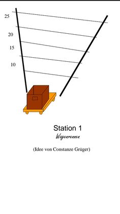 Station 1.1