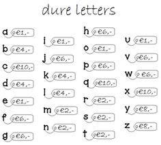 Stel je voor dat letters geld kosten.  En hierdoor worden spelling, woordenschat en rekenen moeiteloos gecombineerd.