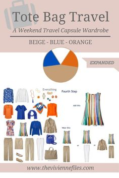 A Capsule Wardrobe in Beige, Bright Blue and Orange: From Travel Wardrobe to Whatever's Clean