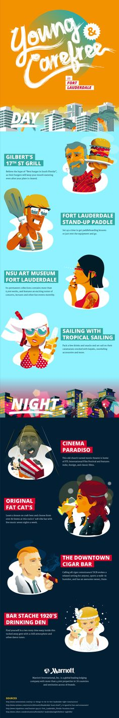 Young and Carefree in Fort Lauderdale Infographic - Things to do in Fort Lauderdale, Florida