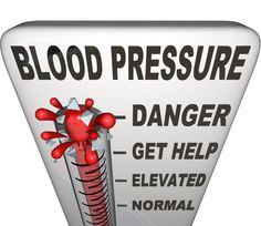 Learn How Prevent getting  Resistant Hypertension #highbloodpressure #hypertension