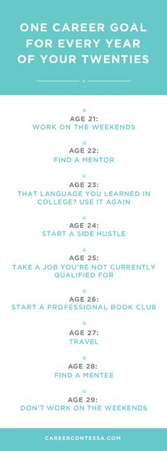 Here are some guidelines to making every year of your 20s count. We skipped 20 because you've probably got bigger things on your mind, like studying for finals. | CareerContessa.com