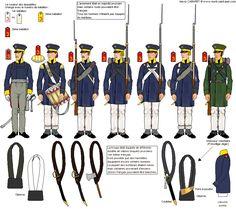 3rd Silesian Landwehr Regiment 1815