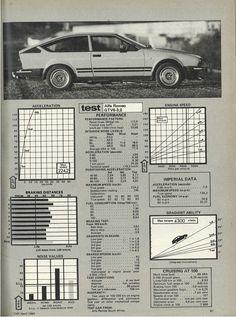 Classic Car News – Classic Car News Pics And Videos From Around The World Saab Turbo, Alfa Gtv, Alfa Romeo Gtv6, Alfa Romeo Logo, Ford Sierra, Alfa Romeo Spider, Speed Test, Big Three, S Car