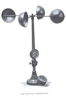Anemometer...measure the wind in knots!