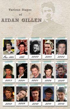 Various stages of Aidan Gillen by raura (raura.tumblr.com)