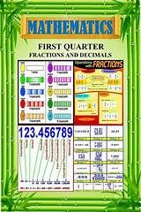 Bulletin Board Grade 5 All Quarter Lesson - Yahoo Image Search Results Elementary Bulletin Boards, Classroom Bulletin Boards, Classroom Ideas, Classroom Borders, Classroom Charts, Teaching Handwriting, Bulletin Board Display, Certificate Design, Lesson Plan Templates