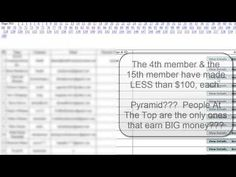"""This is a video showing how the FFC is NOT a """"pyramid""""...Feel free to use this video, when ever you come across someone who has NO CLUE what they are talking about."""