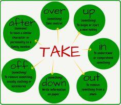 Forum | ________ Learn English | Fluent LandCommon Phrasal Verbs with TAKE | Fluent Land