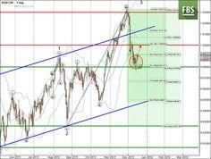 USD/CHF: buy target - 1.0000 - http://www.fxnewscall.com/usdchf-buy-target-1-0000/1930075/