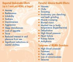 Afferent Loop Syndrome Definition Symptoms Causes