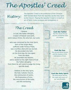 The Apostles' Creed Infographic - Face Forward Columbus Catholic Religious Education, Catholic Religion, Catholic Theology, Catholic Prayers Daily, Church Prayers, Hebrew Prayers, Religious Studies, Catholic Saints, Roman Catholic