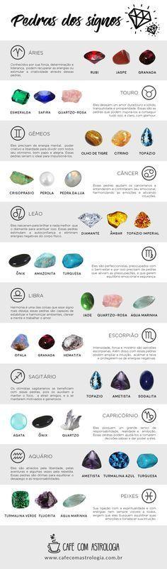 Pedras dos Signos - Café com Astrologia