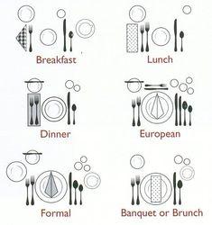 Table Setting: art de la table
