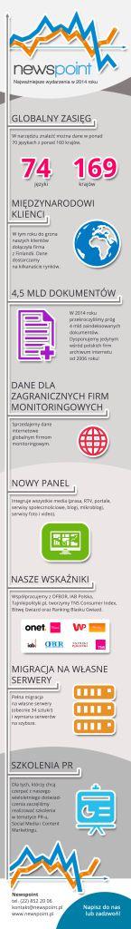 rok w obiektywie #Newspoint:) #monitoring #internet #2014