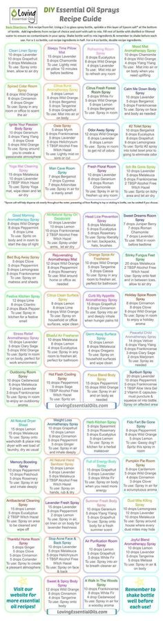 Essential Oil Sprays Recipe Guide. http://www.lovingessentialoils.com/blogs/diy-recipes/homemade-essential-oil-sprays-made-easy Whether you are a DIYer or not, making essential oils sprays is super simple. You only need a few items and the process takes a few minutes. #homemadeessentialoils
