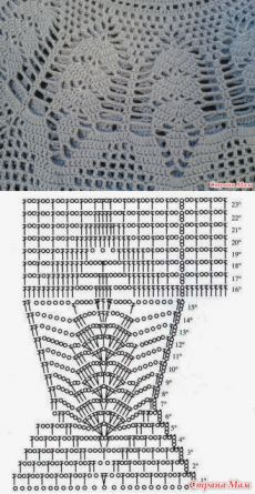 Korean Traditional Dress Fashion Show Crochet Dress Pattern Step By StepCute and Easy Stylish Sweater & Cardigan Crochet Patterns Images for 2019 Part cardigan crochet pattern free, cardigan crochet pattern, cardigan - SalvabraniThis post was discove Crochet Chart, Crochet Motif, Knit Crochet, Crochet Patterns, Crocheted Lace, Crochet Stitches, Crochet Cardigan Pattern, Crochet Blouse, Crochet Jacket
