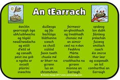 The Primary Education Hub Primary Teaching, Teaching Aids, Primary Education, Irish Gaelic Language, Gaelic Words, Art School, School Stuff, School Ideas, Irish Landscape