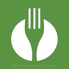 TheFork - Restaurants bookings App Reviews & Download - Food & Drink App Rankings!