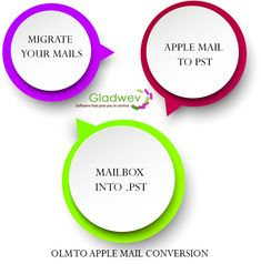 The search for the best OLM to PST tool invariably culminates at Gladwev OLM to PST converter Ultimate!