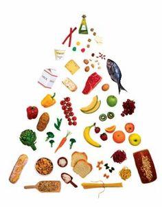 Wartościowa wiedza http://dieta-redukcyjna.googs.pl/
