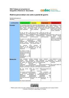 REA Trabajo por proyectos en Geografía e Historia en Secundaria Rúbrica para evaluar una carta o postal de guerra Nombre d...