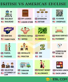 British and American English: Differences Illustrated - 7 E S L Improve English Writing, English Speaking Skills, Learn English Grammar, English Writing Skills, English Idioms, English Language Learning, English Phrases, Learn English Words, English Vocabulary
