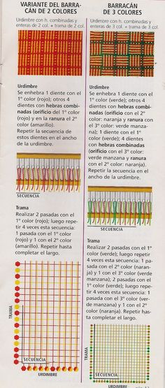 Taller de Ana María: PUNTOS TELAR MARIA O TELAR DE PEINE Tablet Weaving, Loom Weaving, Hand Weaving, Textiles Techniques, Weaving Techniques, Fabric Art, Fabric Crafts, Types Of Weaving, Weaving Patterns