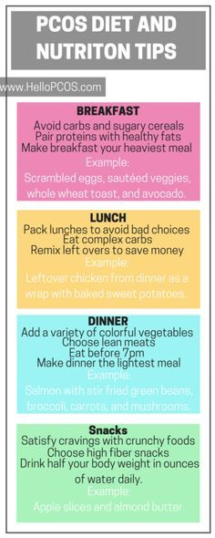 PCOS Diet Meal Planning Printables   Click through for free printables to help you with your PCOS diet and nutrition