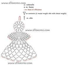 Crochet Tree, Crochet Angels, Crochet Flowers, Knit Crochet, Christmas Crochet Patterns, Christmas Knitting, Crochet Diagram, Crochet Videos, Crochet Clothes