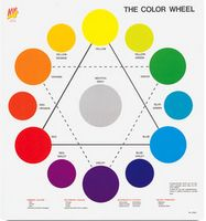 104 Best Art Color Wheel Images Color Theory Color Wheel