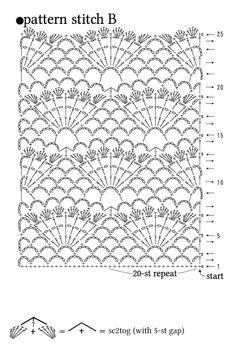 Picasa Web Albums. Crochet stitch pattern diagram