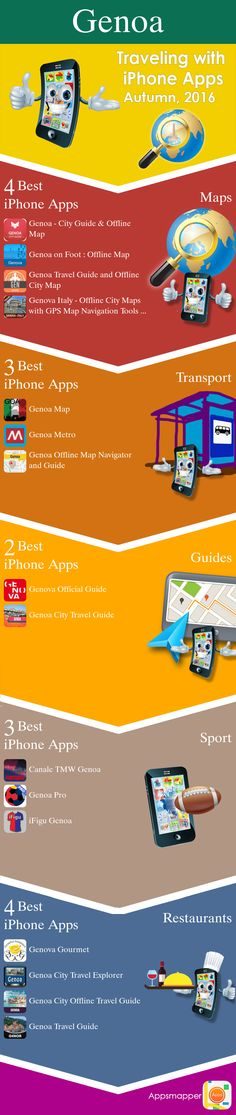Genoa iPhone apps: Travel Guides, Maps, Transportation, Biking, Museums, Parking, Sport and apps for Students.