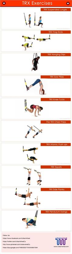 Types of TRX Core exercises   #workouts #exercises https://www.booyafitness.com/