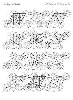 230 Space-Groups - William T. Astbury & Kathleen Yardley