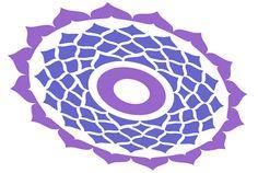 Sahasrara Chakra: The Crown Chakra
