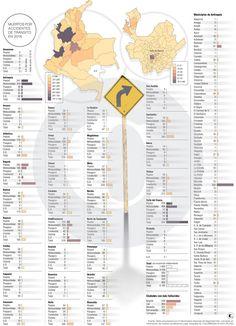 Cada día hay 17 muertos en las vías Maps, Transportation, Death