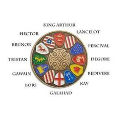 Knights of the Round Table--never know when this could come in handy in History/Literature classes