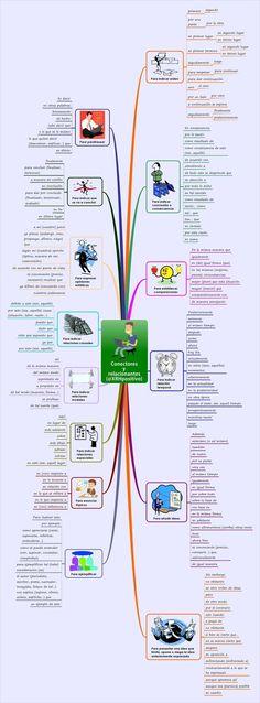 """Hola: Compartimos una interesante infografía sobre """"Lectoescritura - Conectores y Relacionantes"""" Un gran saludo. Visto en: playimage.com Haga clic sobre la imagen para ampliarla Tambi..."""