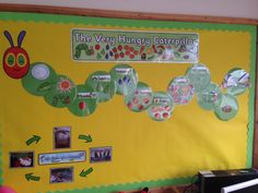 The Very Hungry Caterpillar display. Sequencing the story on each part of a caterpillar.