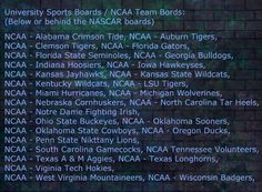 Order of the NCAA Boards
