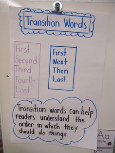Transition word anchor chart ~ Joyful Learning In KC