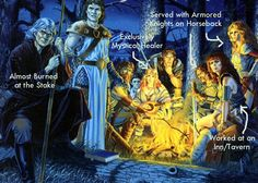 10 Worst Misconceptions About Medieval Life You'd Get From Fantasy Books ~ For future reference.