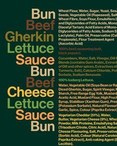 #advertising #graphicdesign #mcdonalds #minimaldesign Tartaric Acid, Palm Oil, Minimal Design, Mcdonalds, Advertising, Sayings, Simple, Minimalist Design, Lyrics