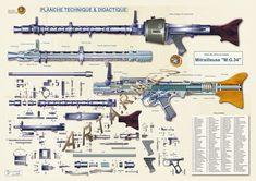 M G 34 Mitrailleuse Poster Technique Didactique | eBay
