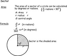 Know The Surface, Area, and Volume Formulas for Geometric Shapes: Area of a Circle Sector
